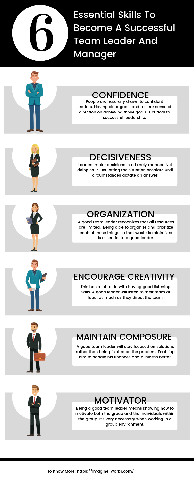 Essential Skills to become a successful Team Leader and Manager