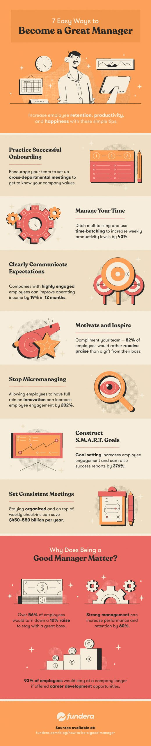 Ways to become a great Manager