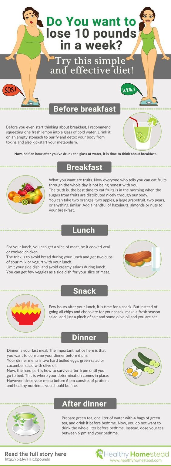 Quick Weight Loss Tips in a Month