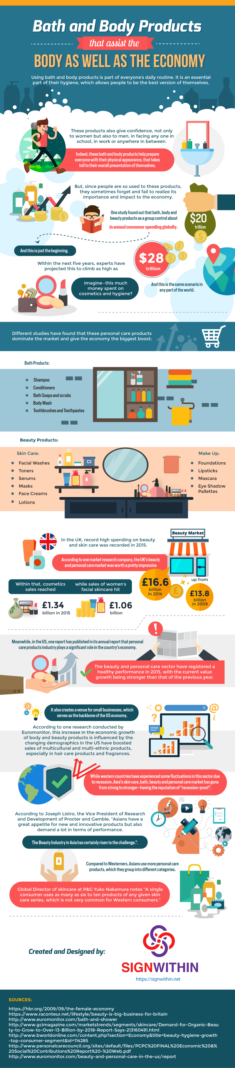 Bath and Body Products that Assist the Body as well as the Economy (Infographic)