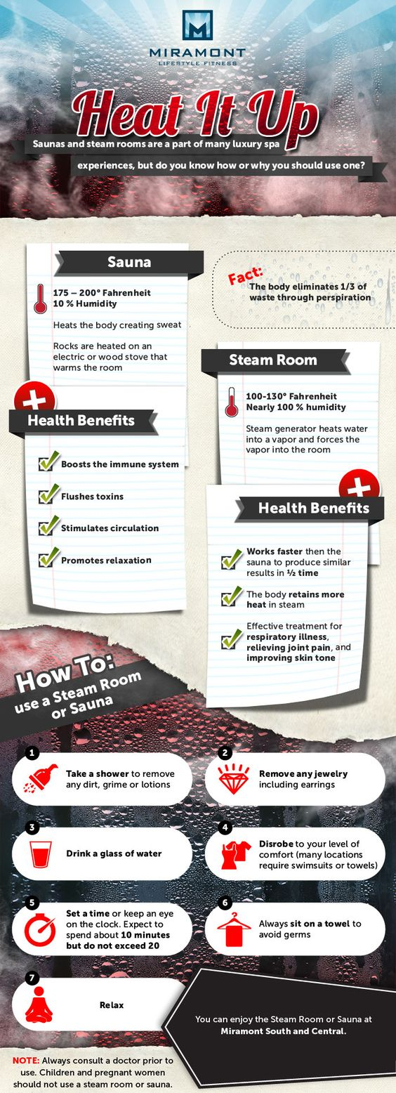 Benefits of Sauna to Women's Health