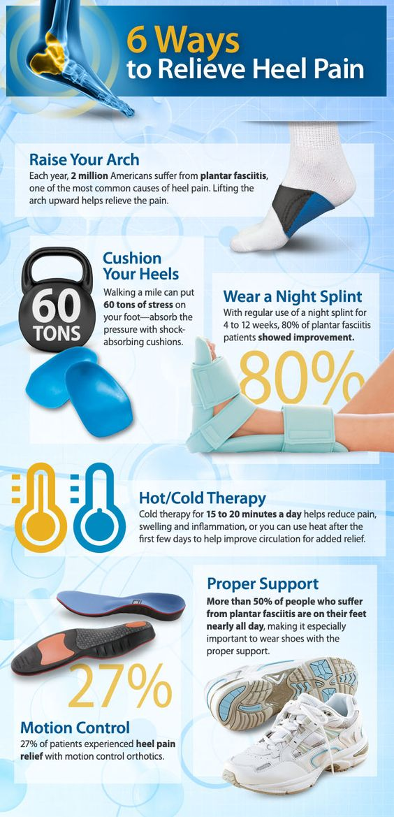 Ways to relieve heel pain
