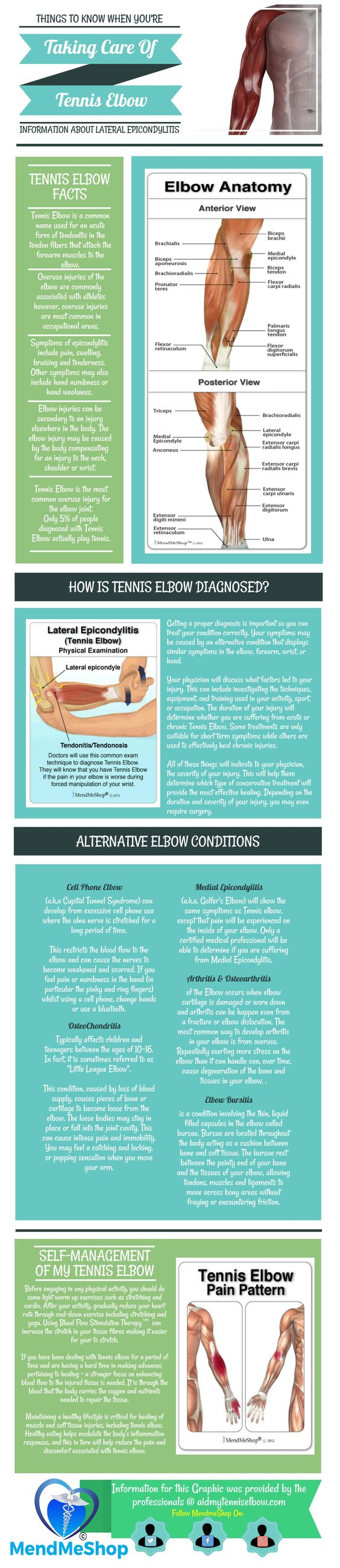Taking care of Tennis Elbow
