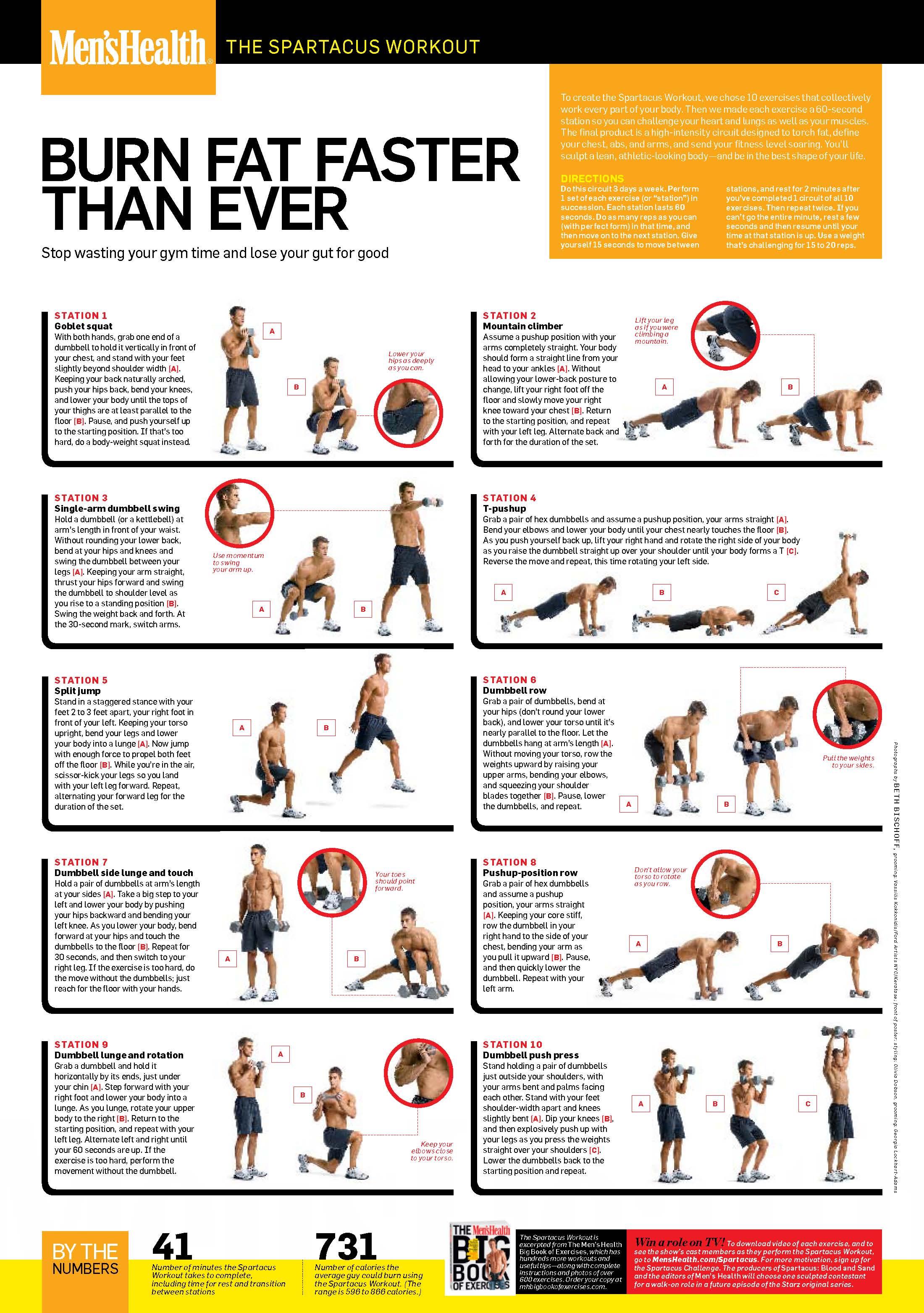 fat burner exercise chart: Burn fat faster than ever women fitness magazine