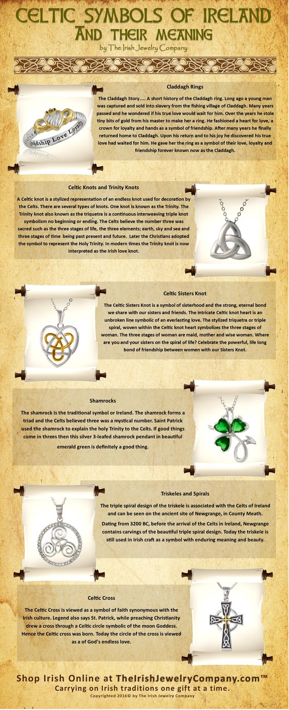 The Origins of Celtic Jewelry