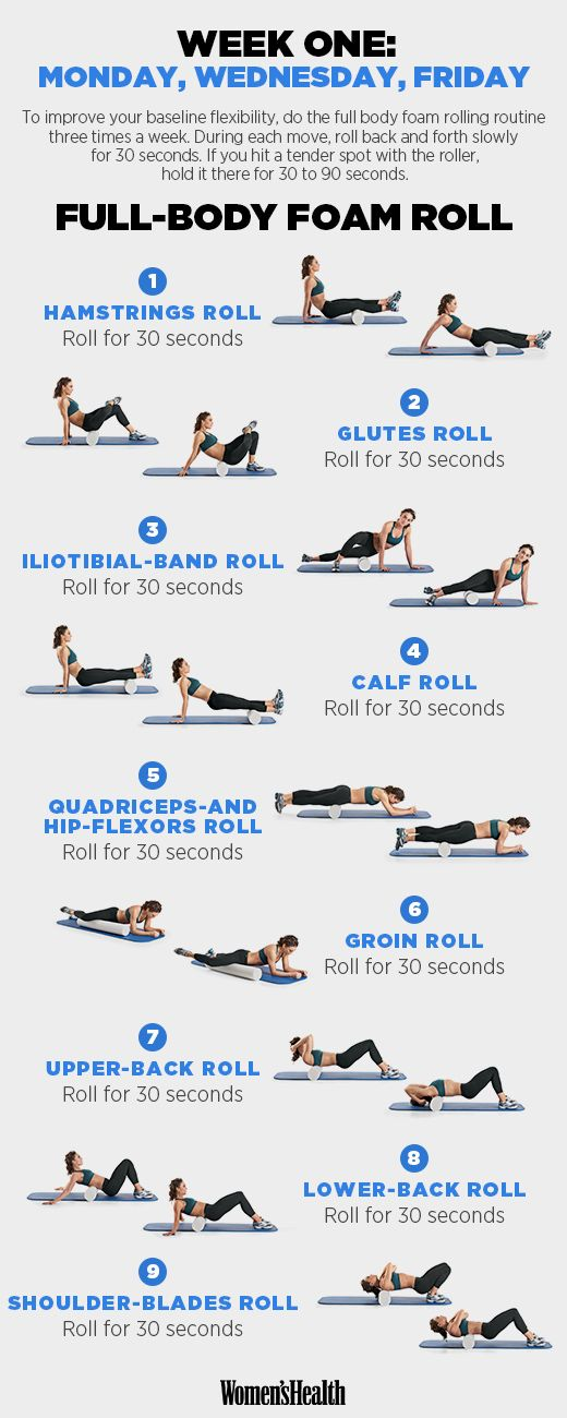 Foam Rolling - Ways to Engage More Muscles