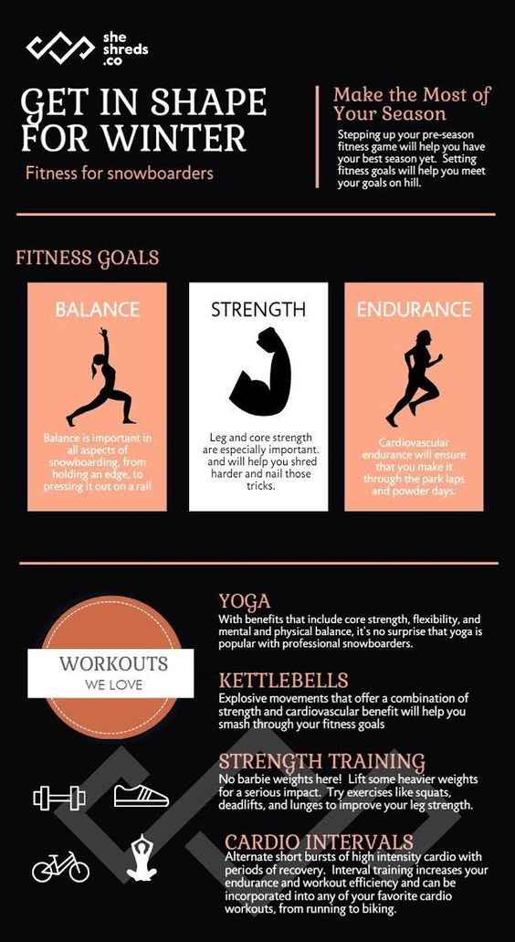 Fitness Routine During Holidays