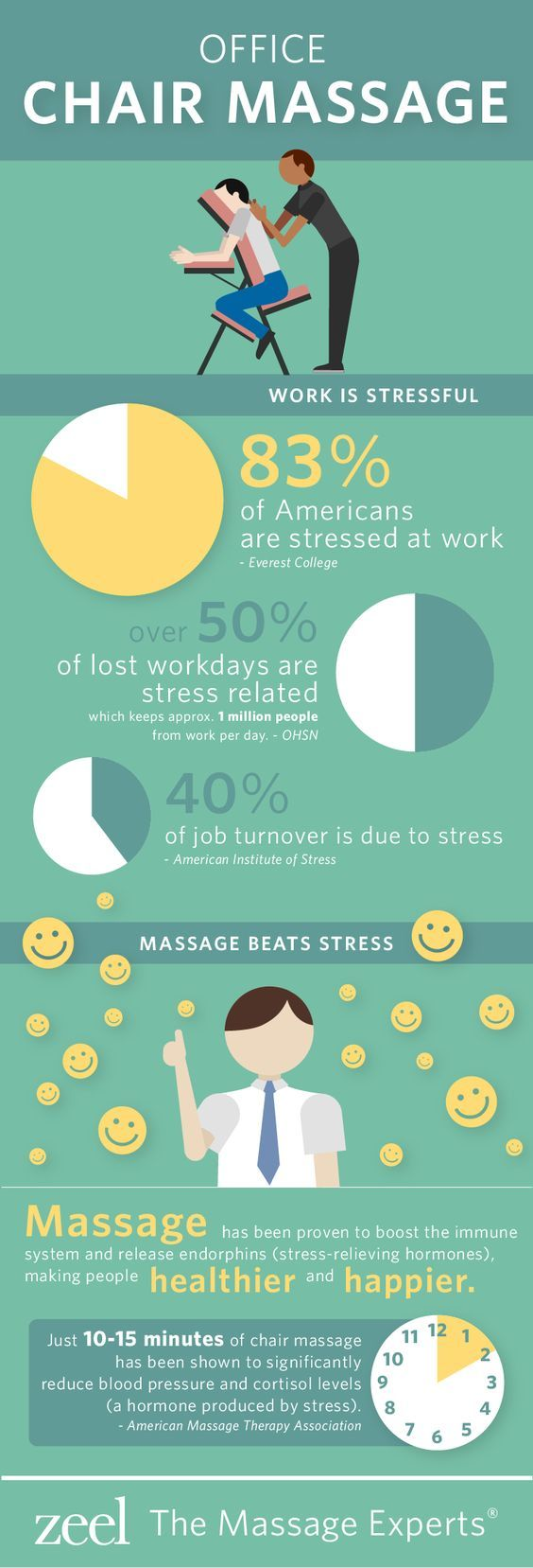 Tips for Selecting the Right Massage Therapist for You