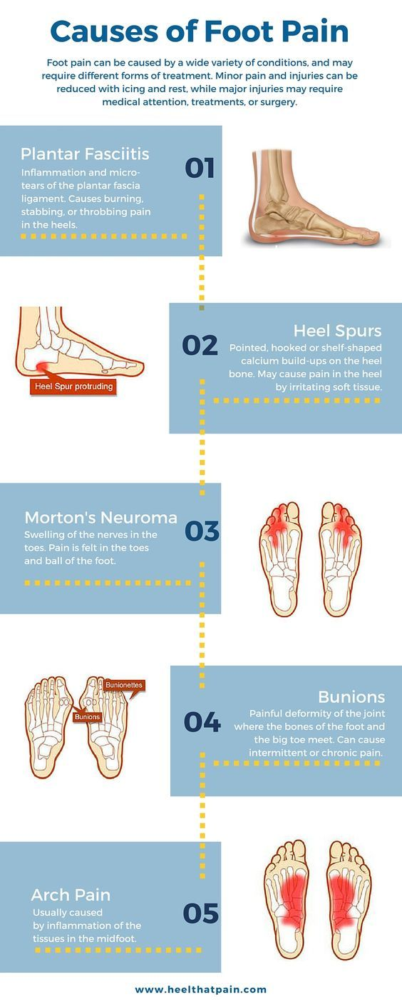 Mistakes That Cause Foot Pain