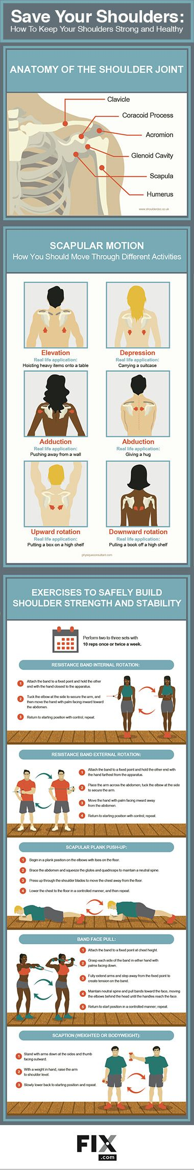 Guide to Shoulder Injuries in Women