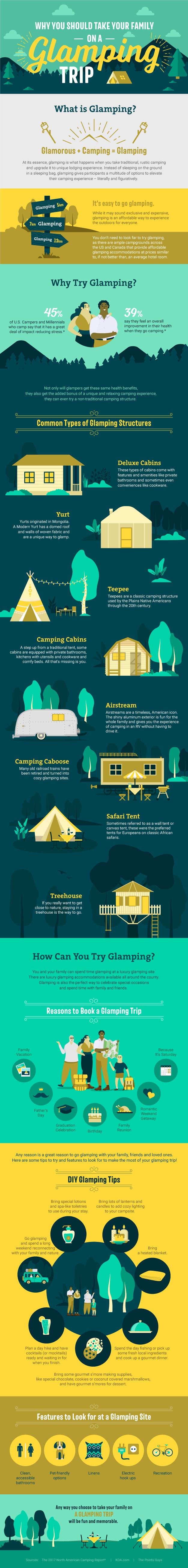 How Families Can Stay Fit While Glamping