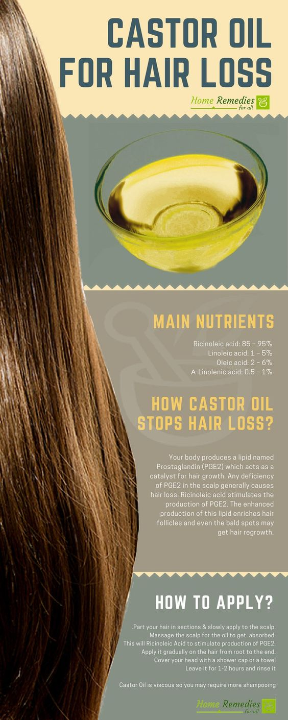 Home Remedies for Healthier Hair