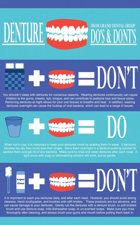 Dentures dos and don'ts