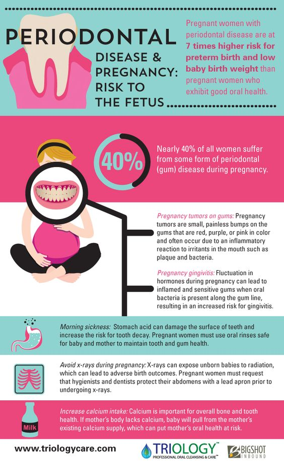 Periodontal disease and pregnancy health