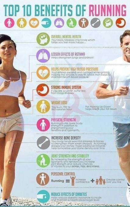 benefits of running