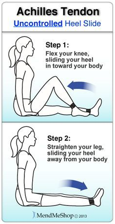 Achilles Tendinitis Uncontrolled Heel Slide