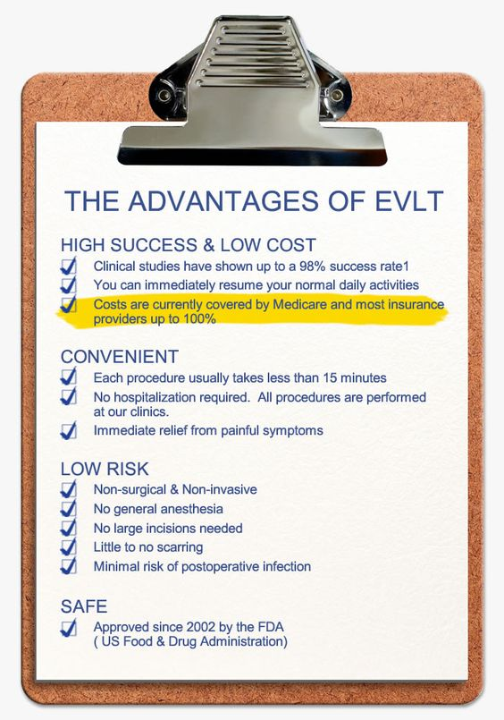 Advantages of EVLT
