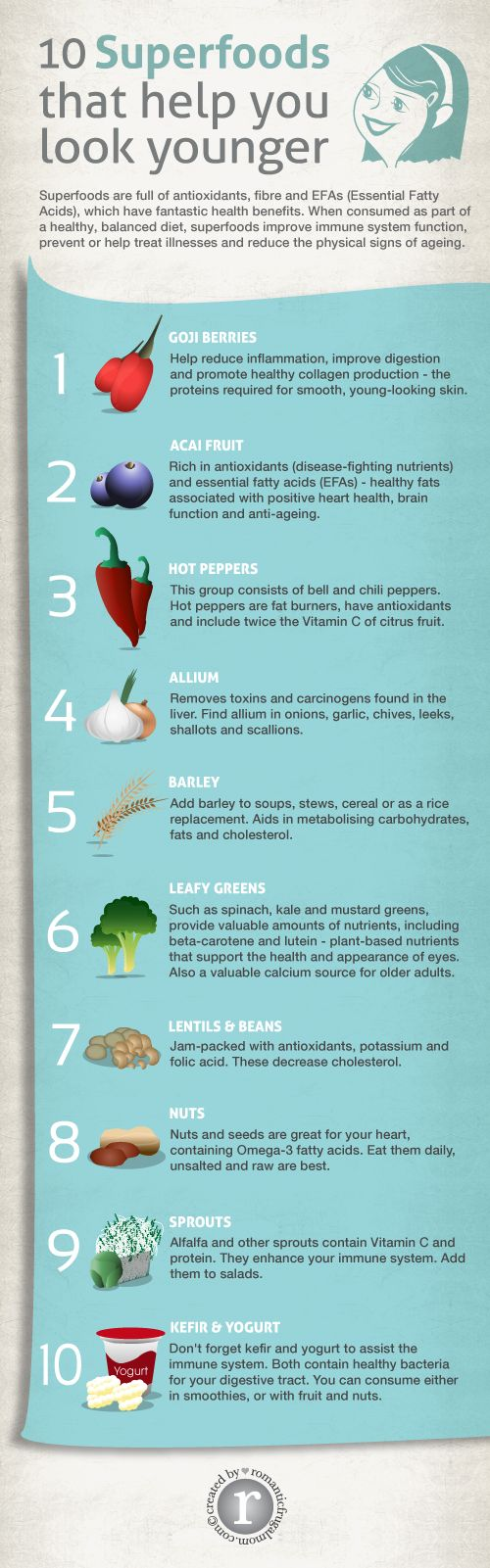 superfoods that help you look younger