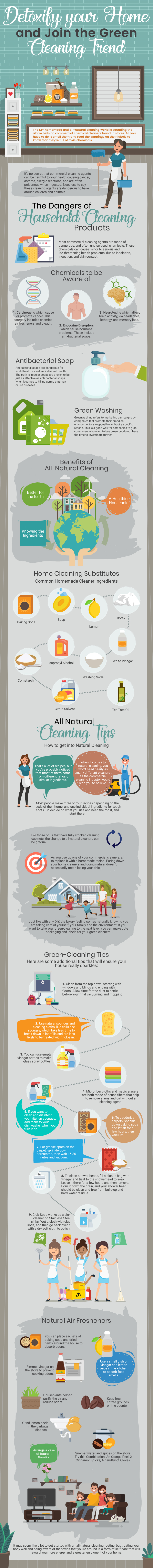 Detoxify Your Home and Join the Green Cleaning Trend