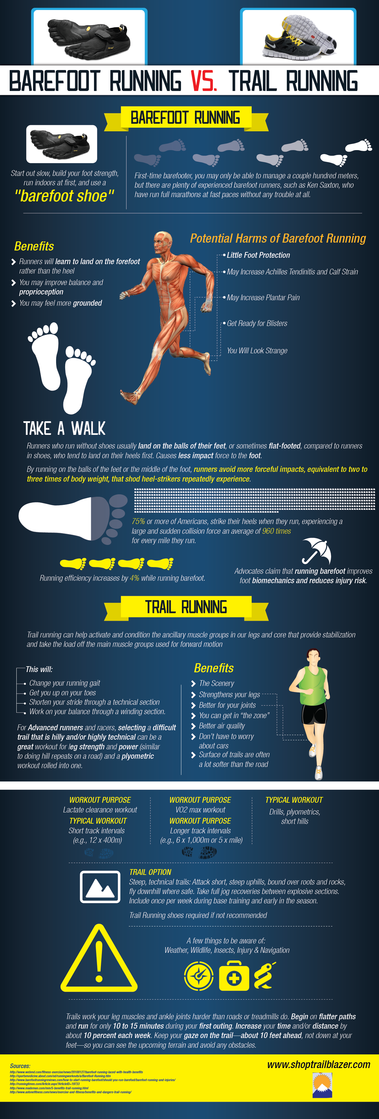 barefoot running vs trail-running