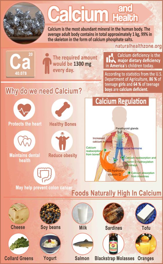 calcium and health