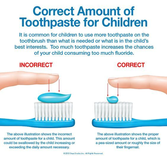 correct amount of toothpaste for children