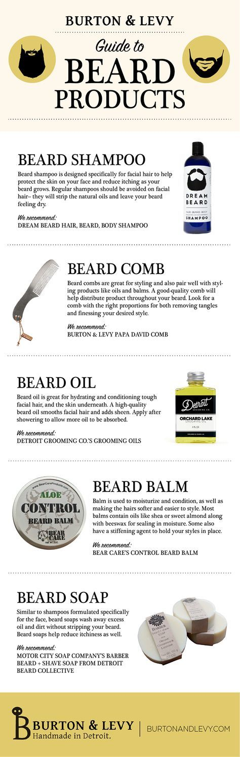 guide to beard care products 1