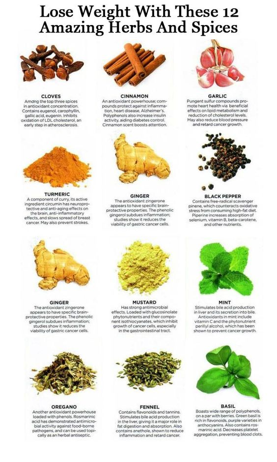 lose weight with these amazing herbs and spices