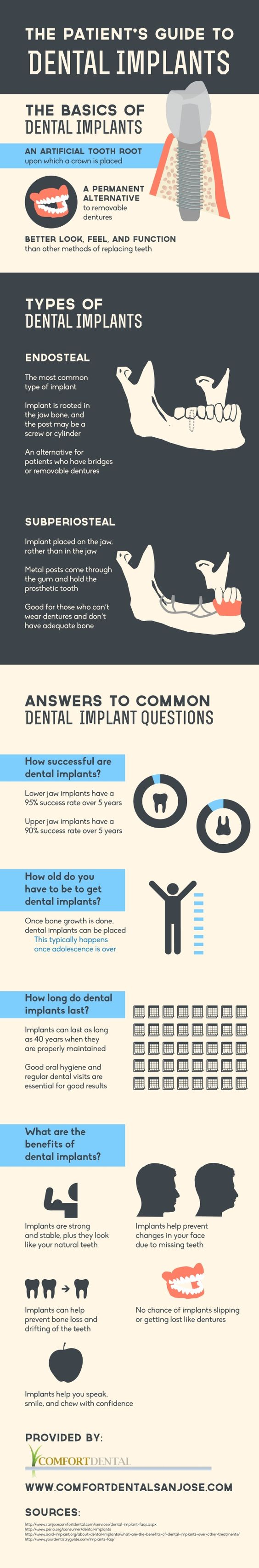 patients guide to dental implants
