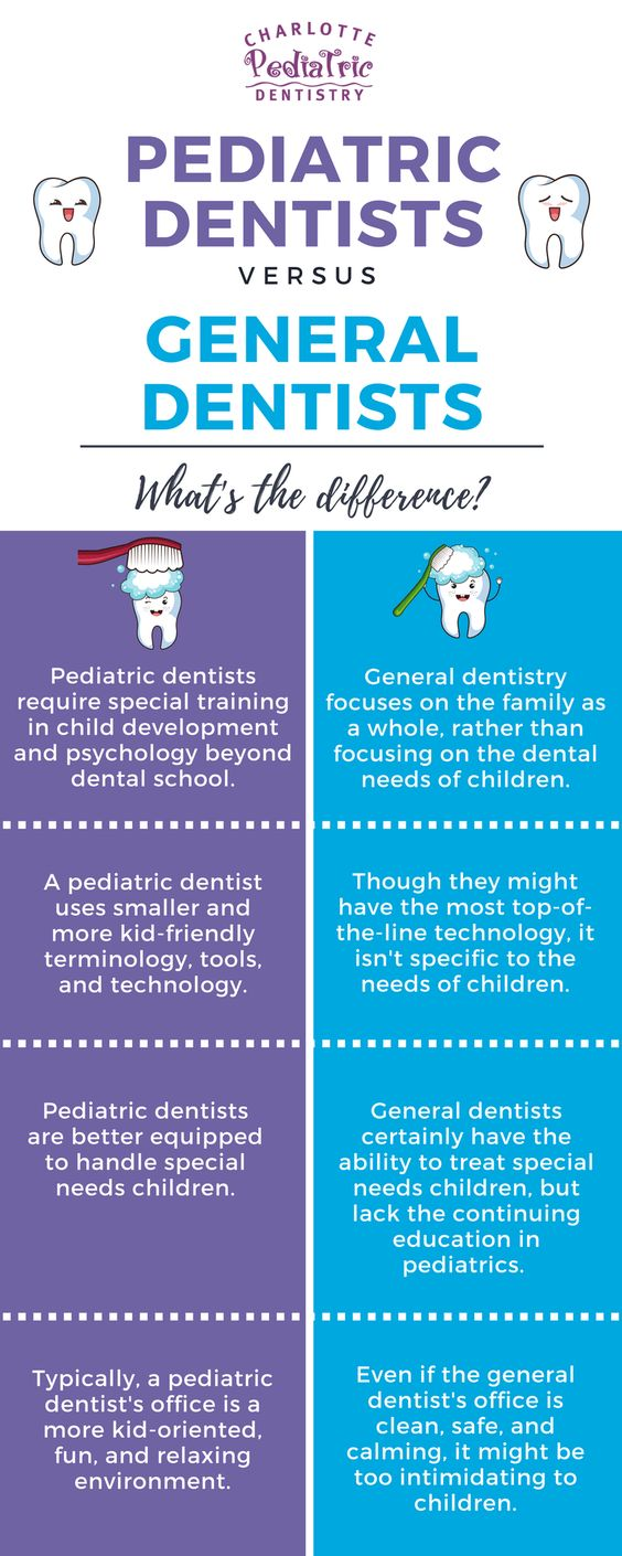 pediatric dentists versus general dentist