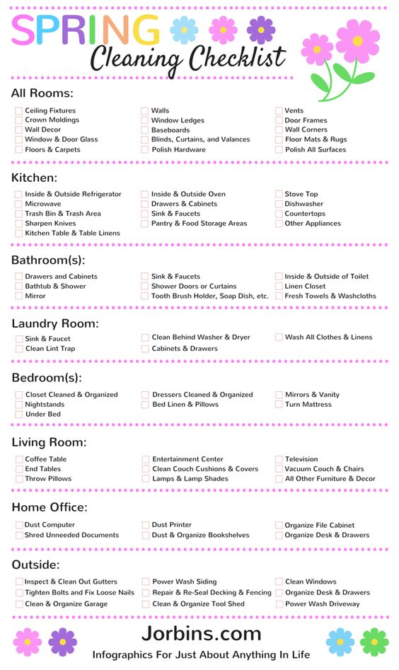 spring cleaning checklist 2