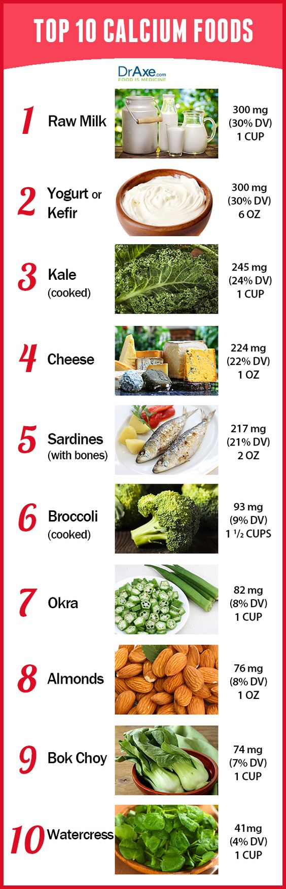 top 10 calcium foods