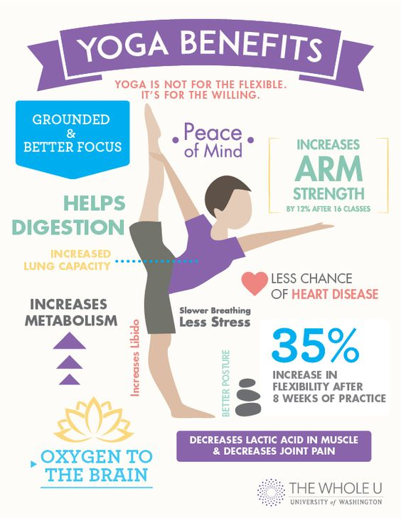 Benefits of Yoga 1