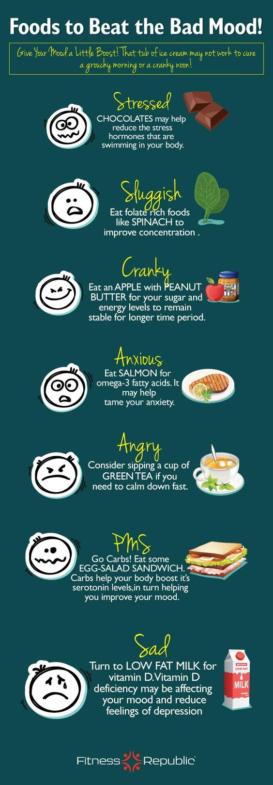 Foods to beat the bad mood