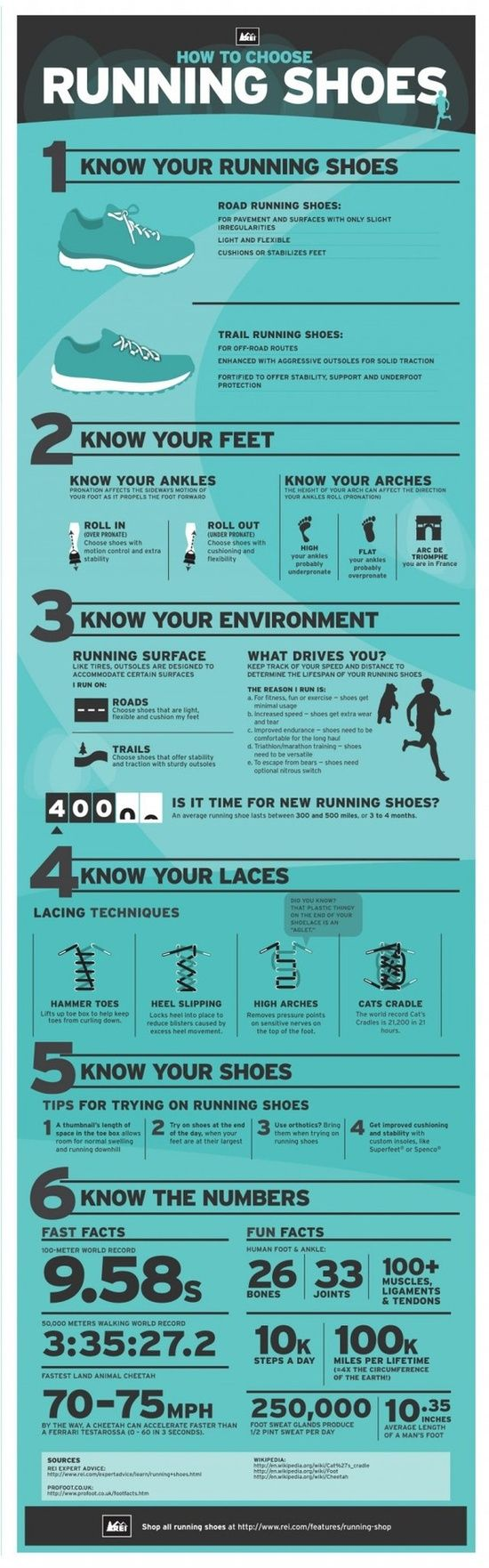 How to choose running shoes