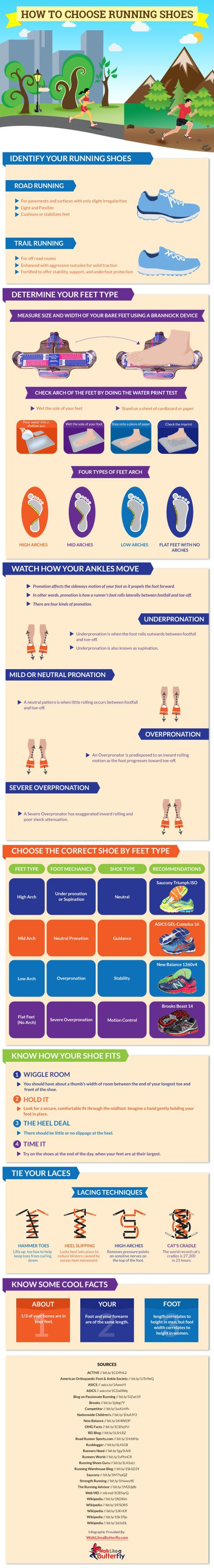 How to choose the running shoes 2
