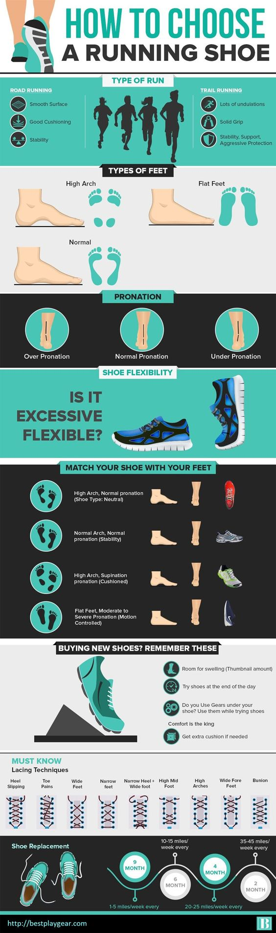 How to choose the running shoes