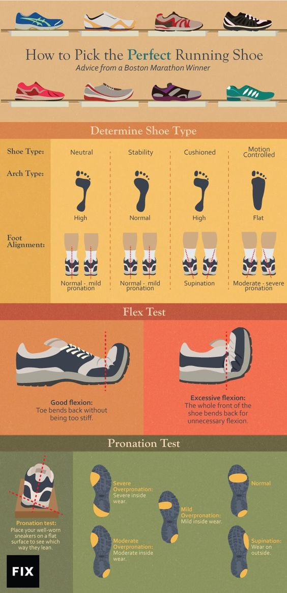 How to pick the perfect running shoes