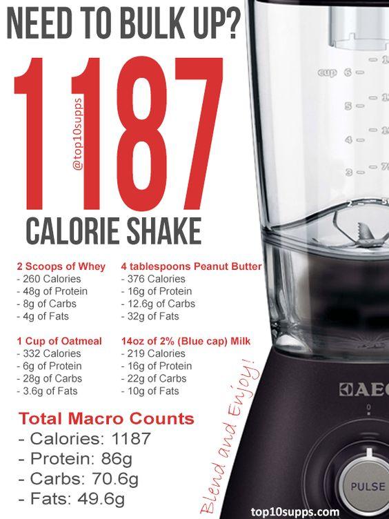 calorie shake
