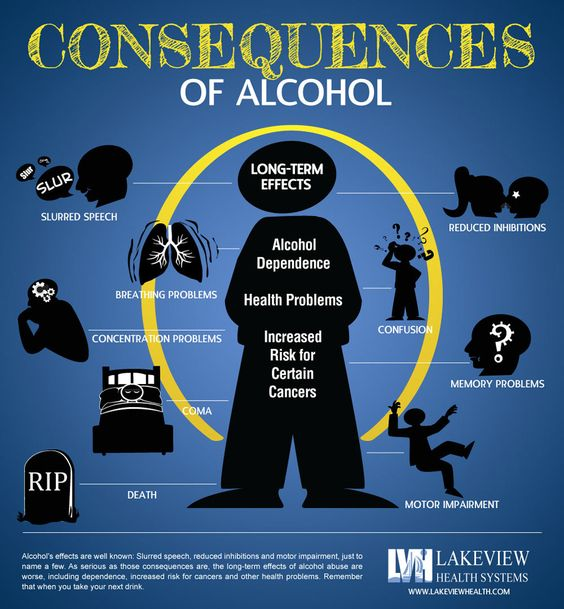 consequences of alcohol