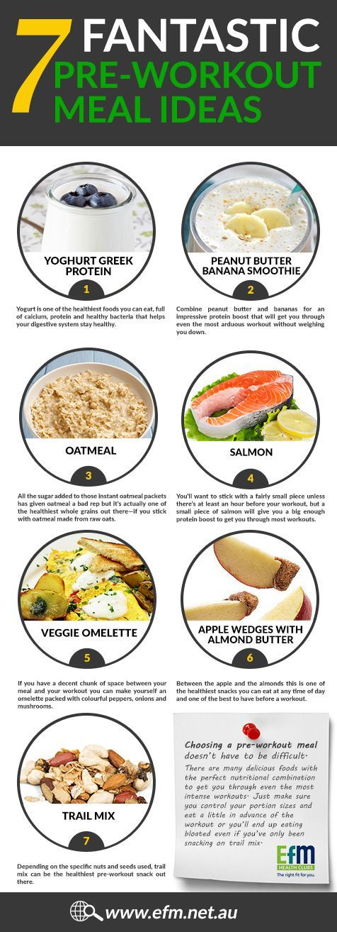 fantastic pre workout meal ideas