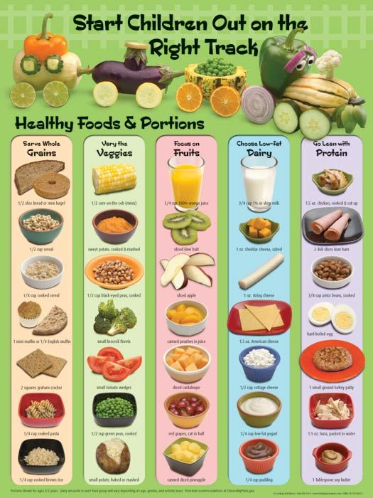 healthy foods and portions for toddlers