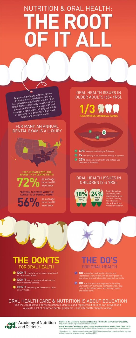 nutrition and oral health the root of it all