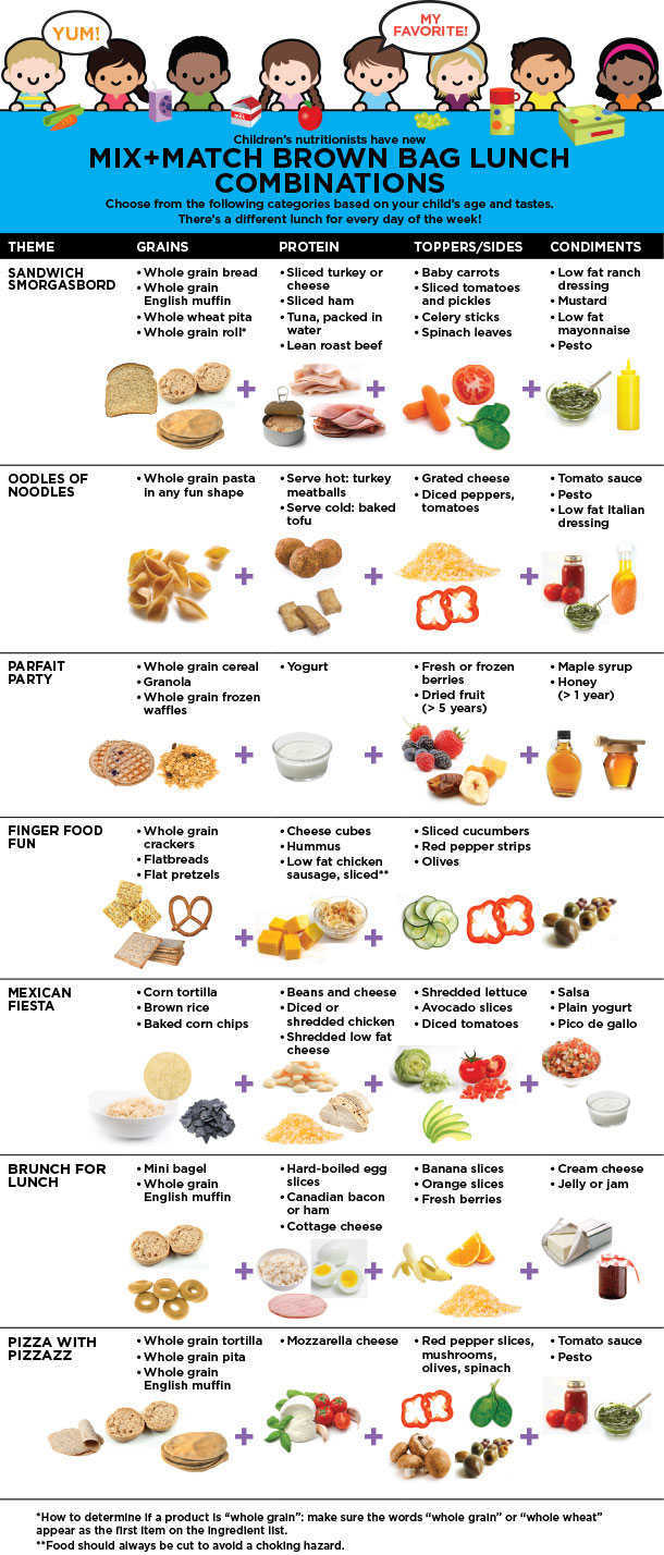 nutrition for children