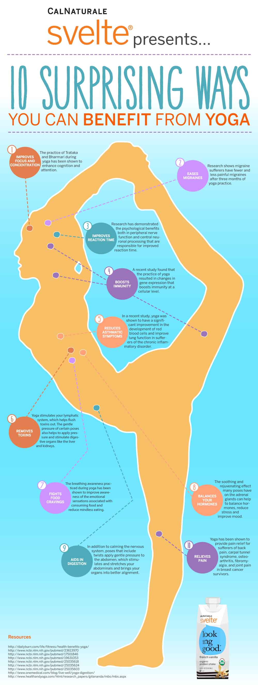 surprising ways you can Benefits from Yoga