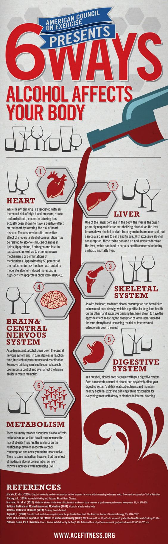 ways alcohol affects your body