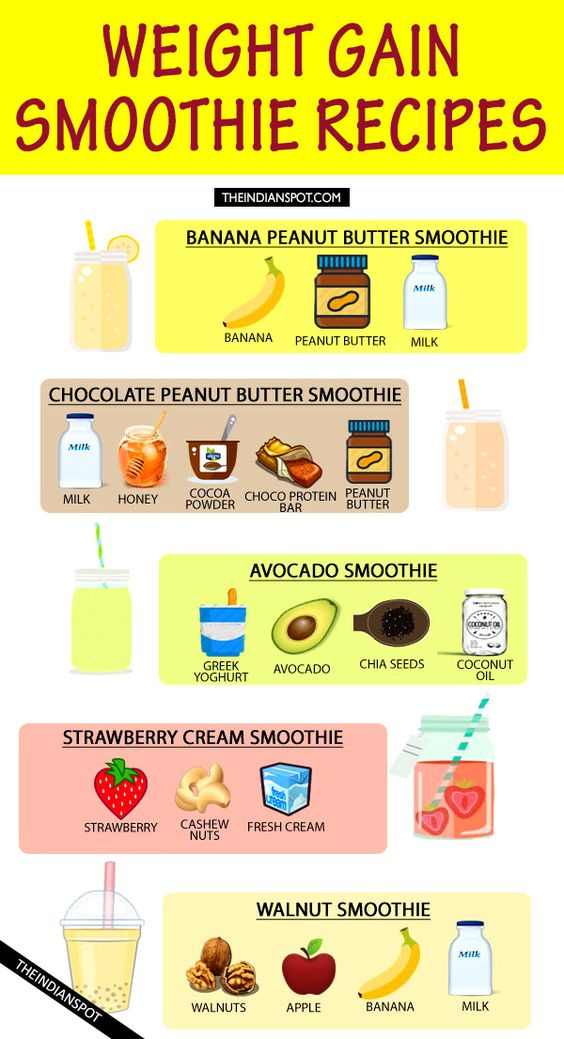 weight gain smoothie recipes