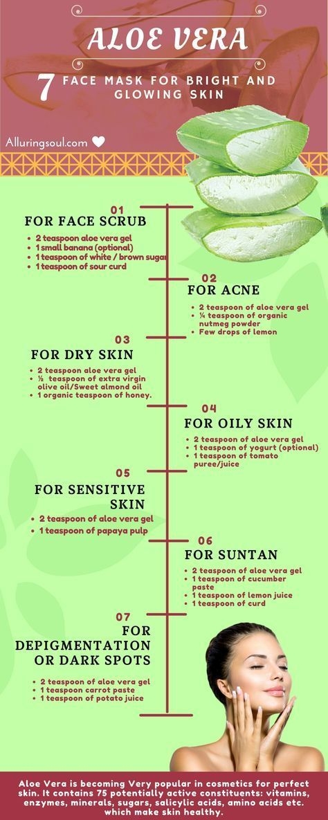 Aloe Vera Face mask for bright and Glowing Skin 2