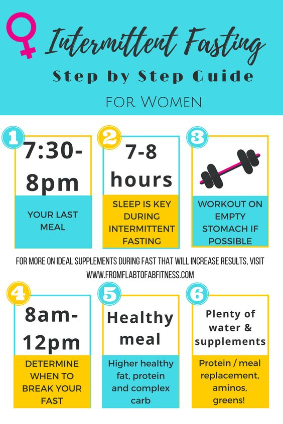 Intermittent Fasting step by step guide for women
