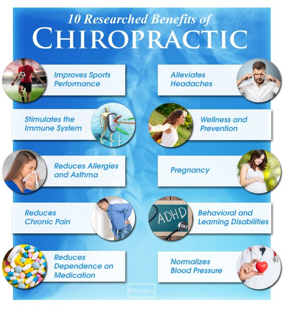 benefits of chiropractic 1